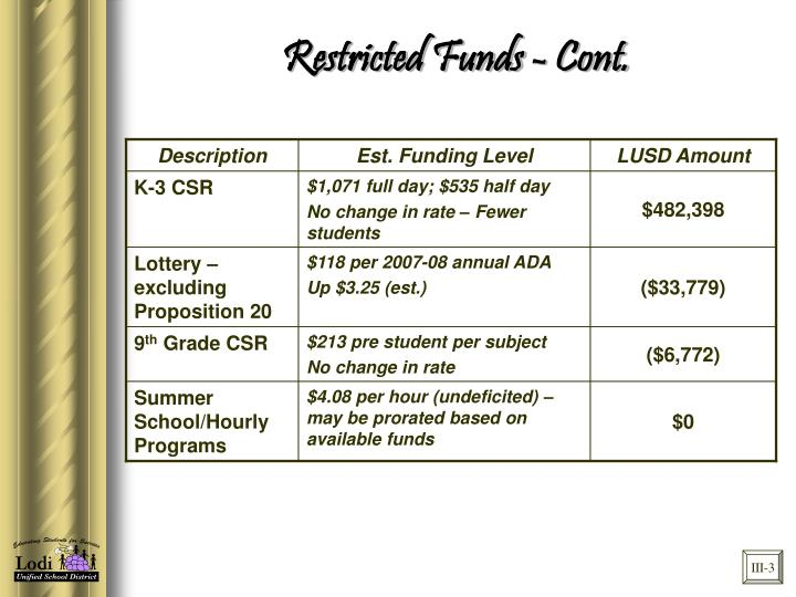 Restricted Funds - Cont.