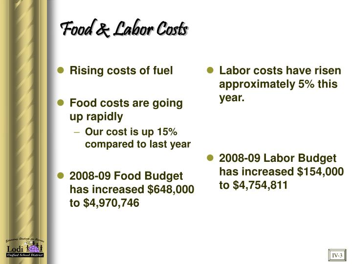 Food & Labor Costs
