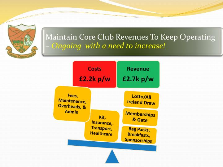 Maintain Core Club Revenues To Keep Operating –