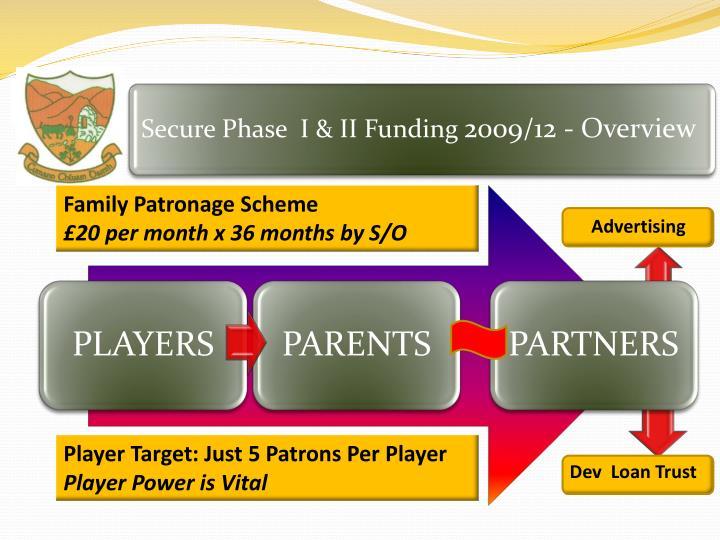 Secure Phase  I & II Funding