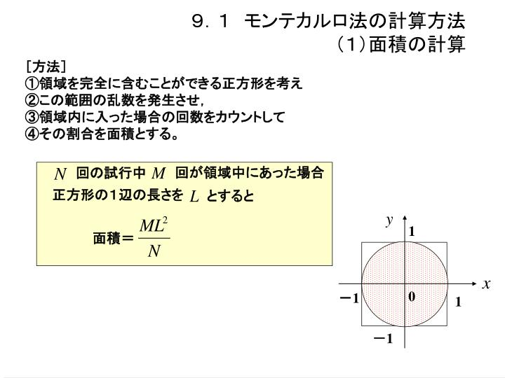 9.1 モンテカルロ法の計算方法