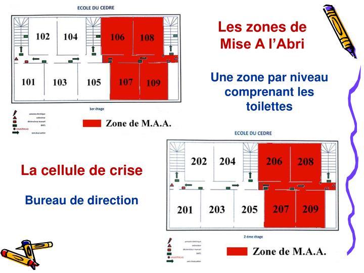Les zones de Mise A l'Abri