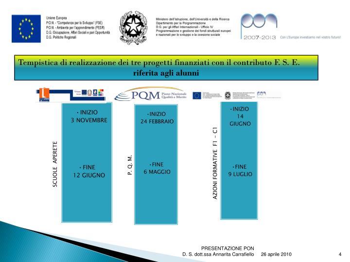 Tempistica di realizzazione dei tre progetti finanziati con il contributo F. S. E.
