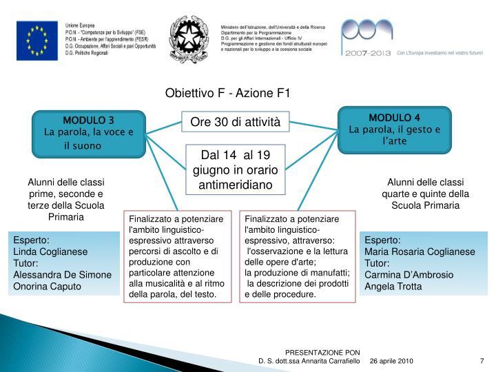 Obiettivo F - Azione F1