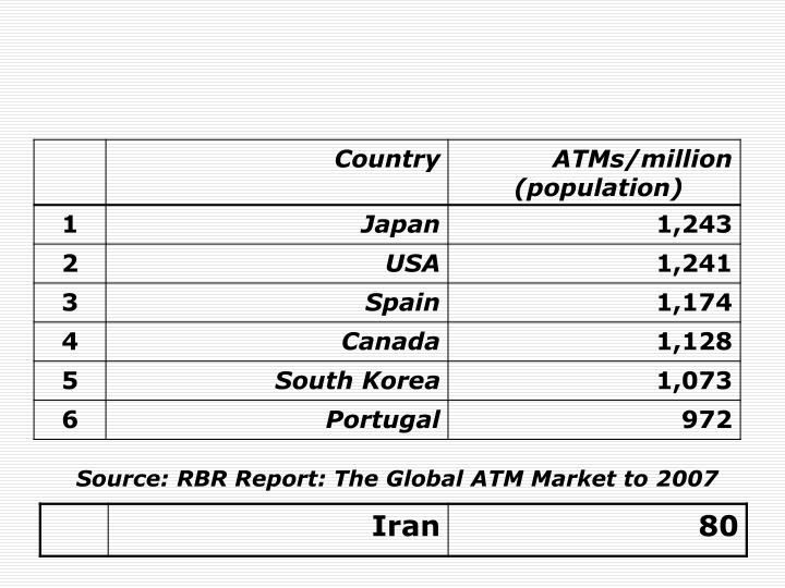 Source: RBR Report: The Global ATM Market to 2007