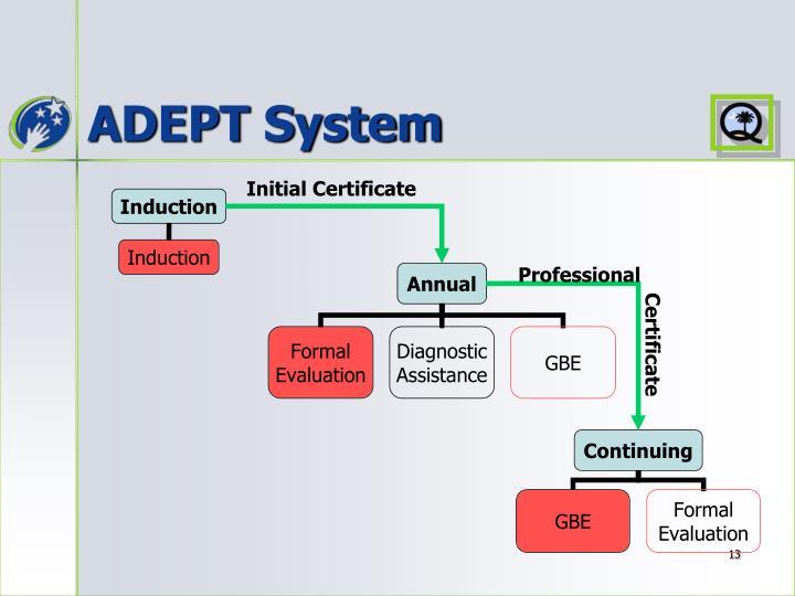 ADEPT System