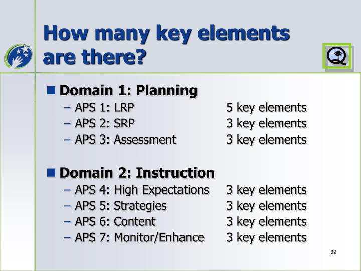 How many key elements are there?