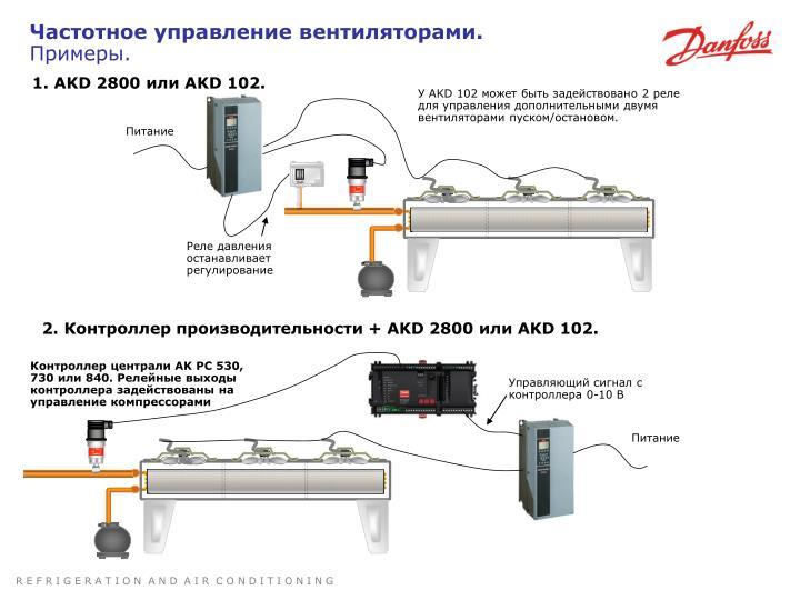 AKS 3x