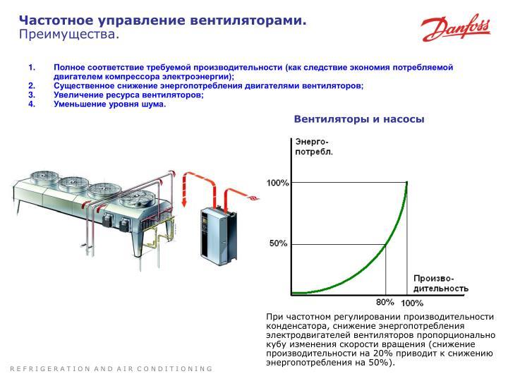 Вентиляторы и насосы