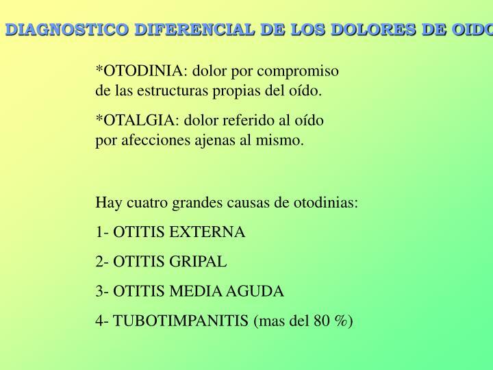 DIAGNOSTICO DIFERENCIAL DE LOS DOLORES DE OIDO
