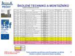kolen technik a mont n k pro rok 200716