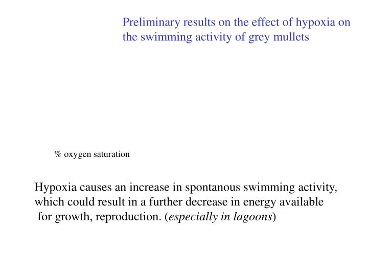 Preliminary results on the effect of hypoxia on