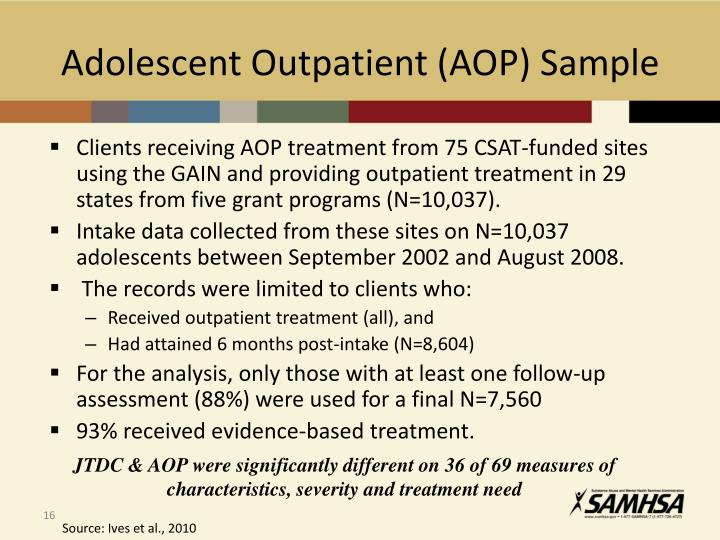 Adolescent Outpatient (AOP) Sample