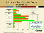 intensity of juvenile justice system involvement1