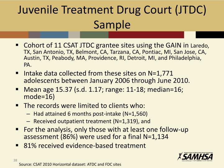 Juvenile Treatment Drug Court (JTDC) Sample