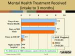 mental health treatment received intake to 3 months