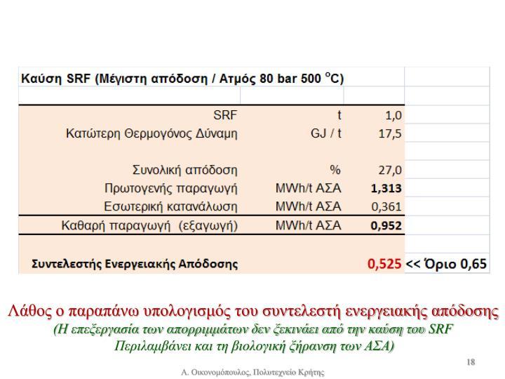 Λάθος ο παραπάνω υπολογισμός του συντελεστή ενεργειακής απόδοσης