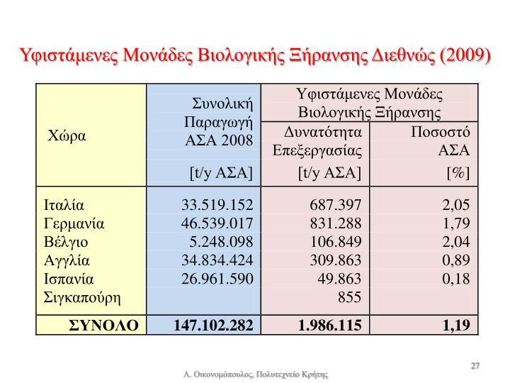 Υφιστάμενες Μονάδες Βιολογικής Ξήρανσης Διεθνώς (2009)