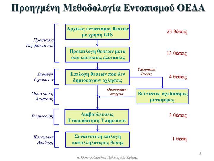 Προηγμένη Μεθοδολογία Εντοπισμού ΟΕΔΑ