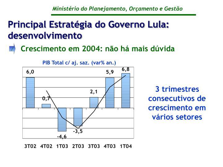 Principal Estratégia do Governo Lula: desenvolvimento