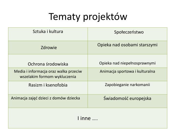 Tematy projektów