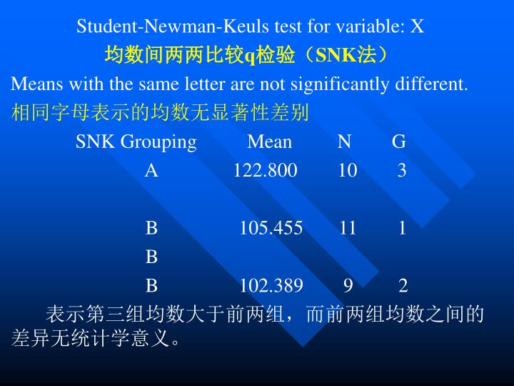 Student-Newman-Keuls test for variable: X