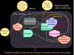 transforma es sucessivas de energia no sistema natureza sociedade1