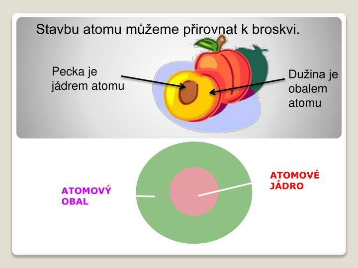 Stavbu atomu můžeme přirovnat k broskvi.