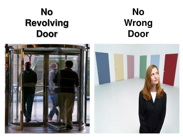 No Revolving Door