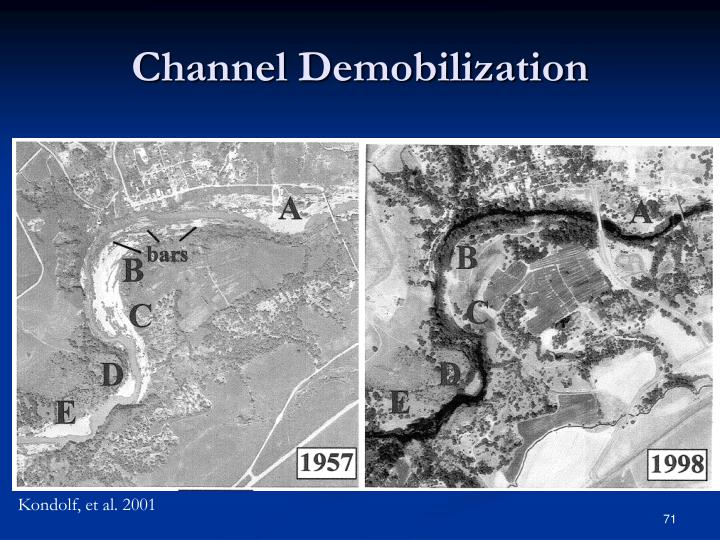 Channel Demobilization