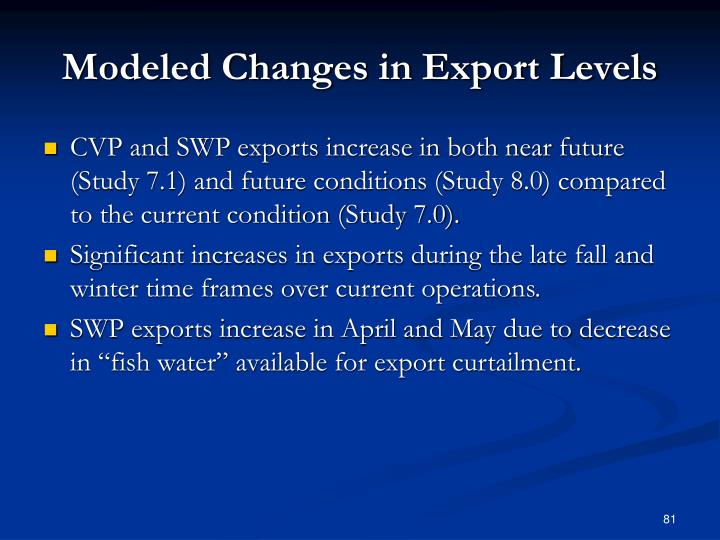 Modeled Changes in Export Levels