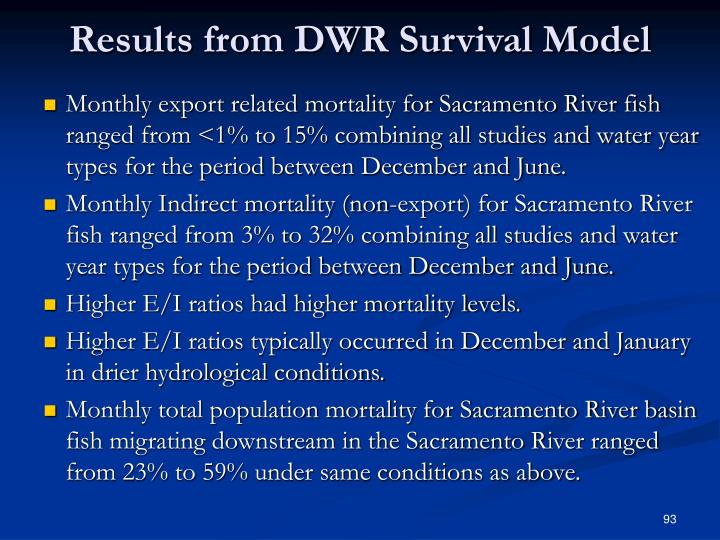 Monthly export related mortality for Sacramento River fish ranged from <1% to 15% combining all studies and water year types for the period between December and June.
