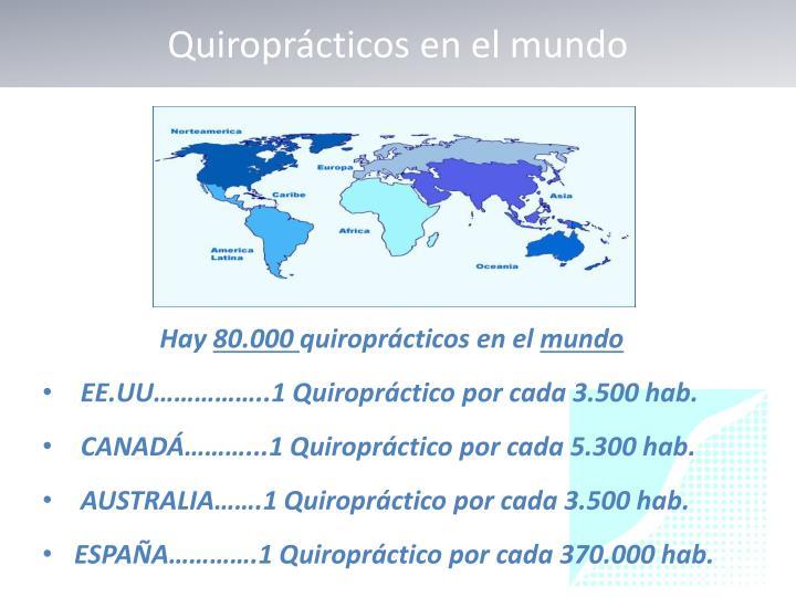 Quiroprácticos en el mundo