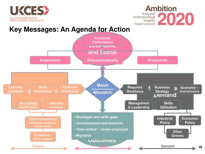 Key Messages: An Agenda for Action