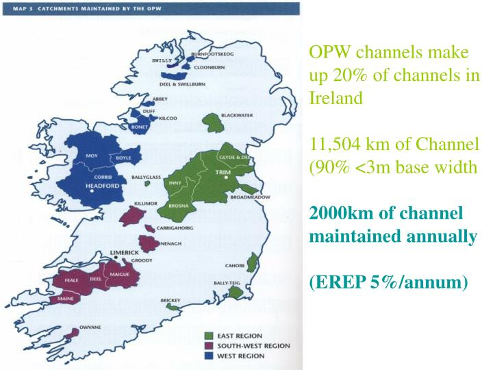 OPW channels make up 20% of channels in Ireland