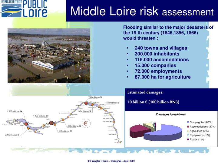 Middle Loire risk