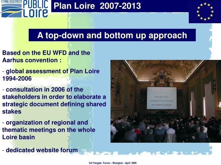 Plan Loire  2007-2013