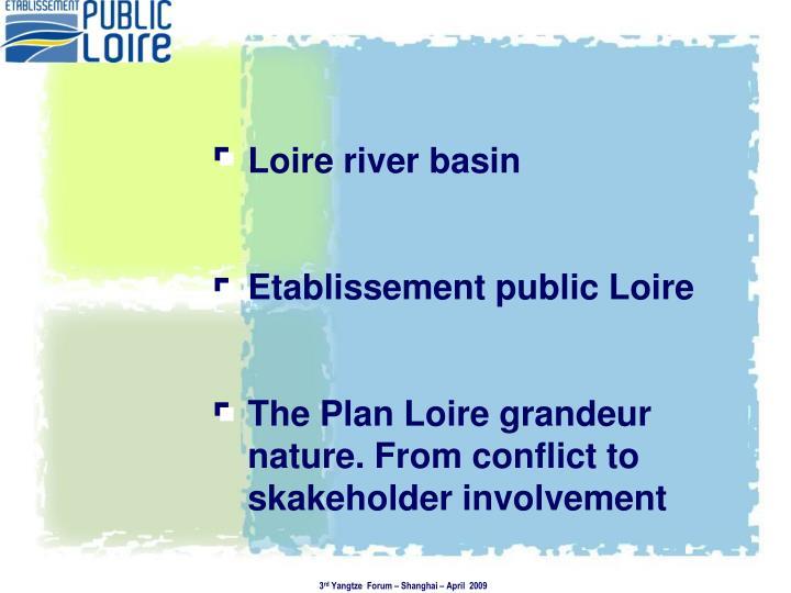 Loire river basin