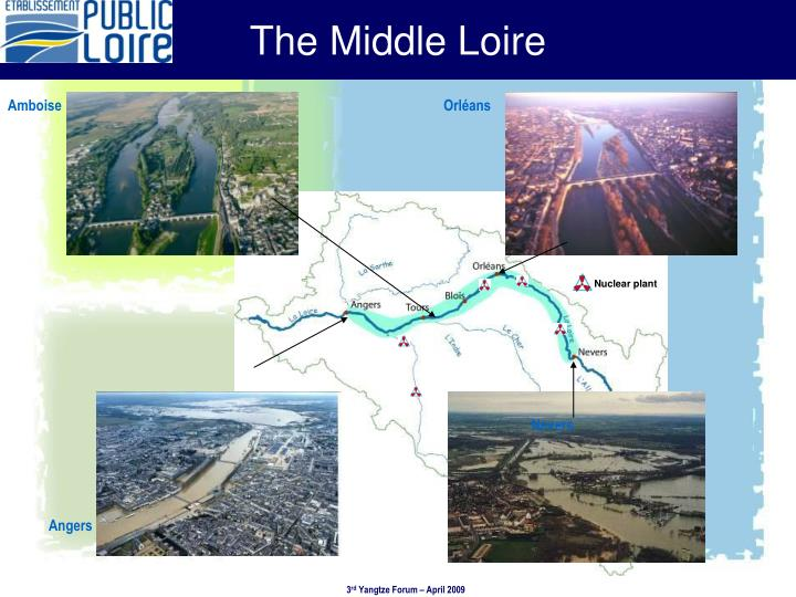 The Middle Loire