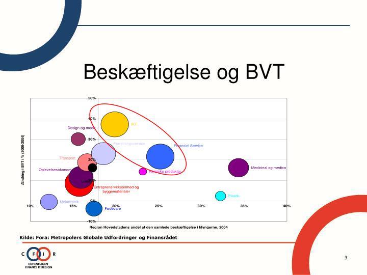 Beskæftigelse og BVT