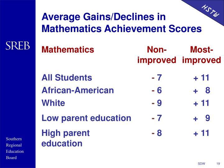 Average Gains/Declines in Mathematics Achievement Scores