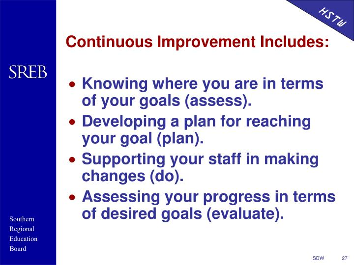 Continuous Improvement Includes: