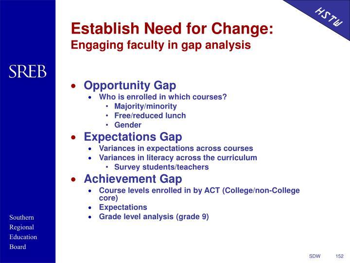 Establish Need for Change: