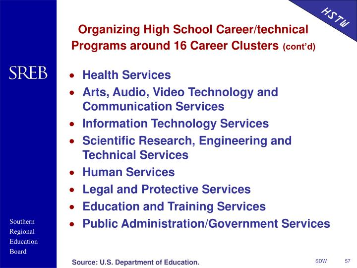 Organizing High School Career/technical Programs around 16 Career Clusters
