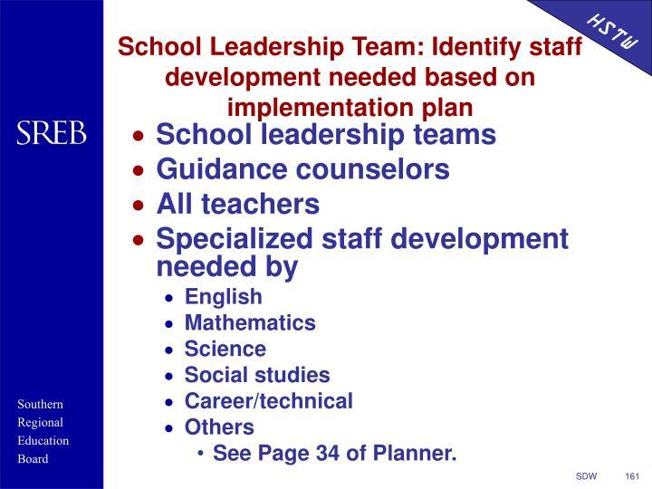 School Leadership Team: Identify staff development needed based on implementation plan