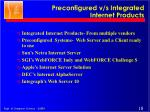 preconfigured v s integrated internet products