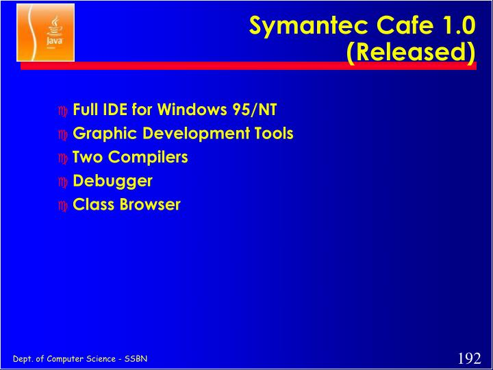 Symantec Cafe 1.0 (Released)