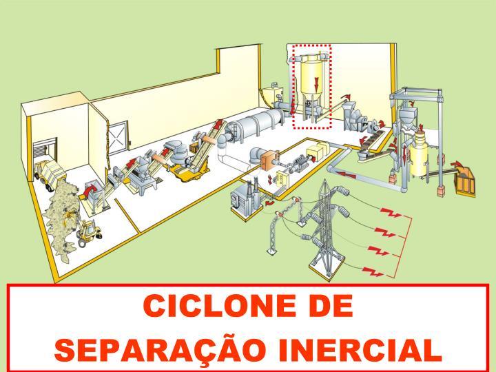 CICLONE DE