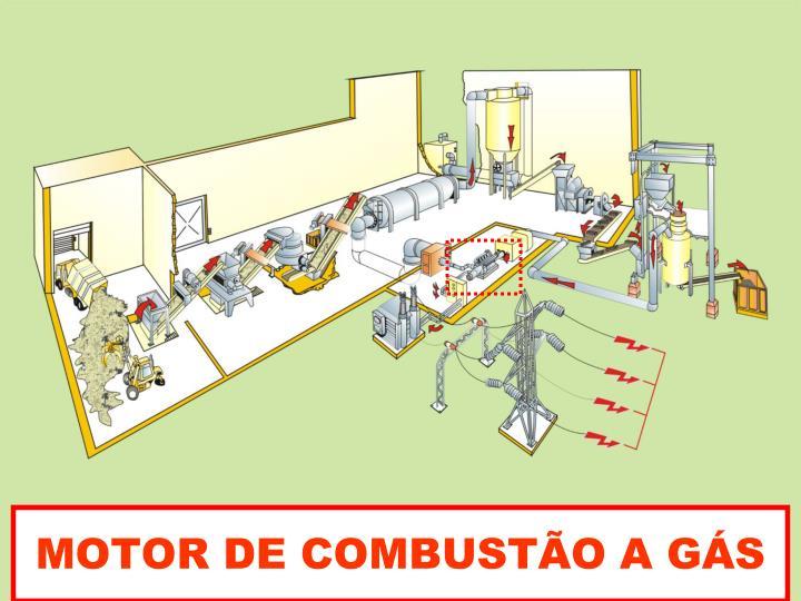 MOTOR DE COMBUSTÃO A GÁS
