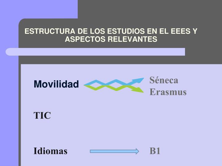 ESTRUCTURA DE LOS ESTUDIOS EN EL EEES Y ASPECTOS RELEVANTES